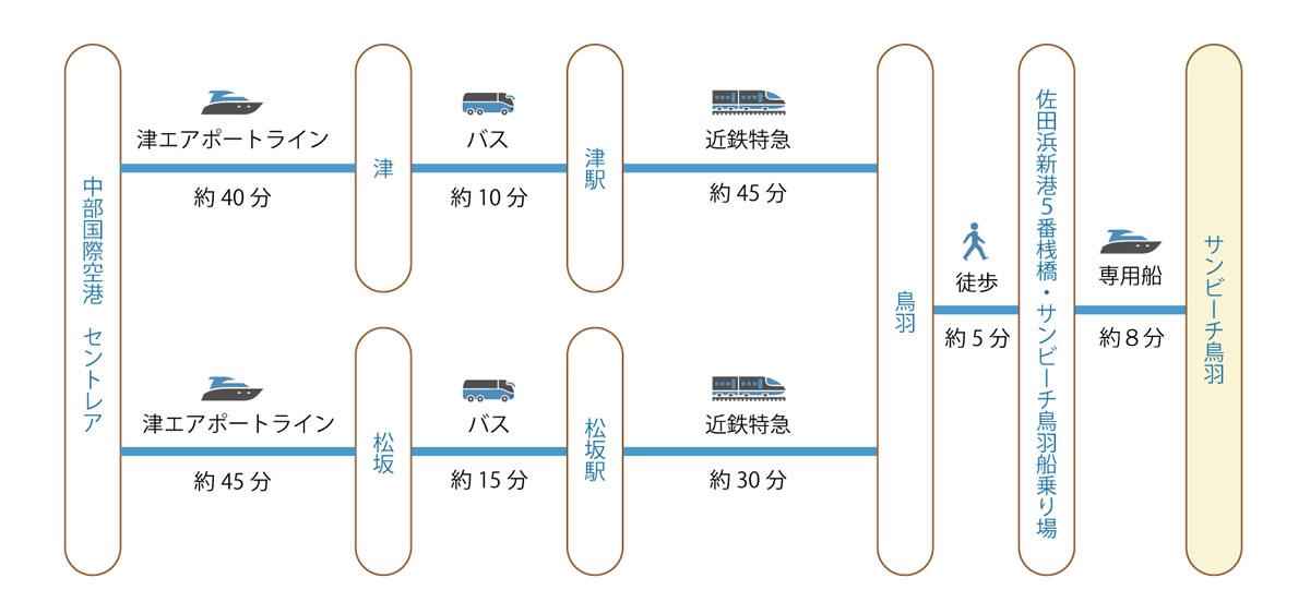 map01b